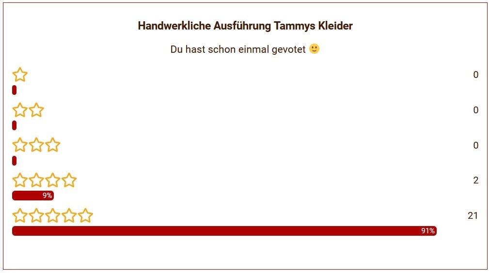 12 Tammys Kleider Ausführung