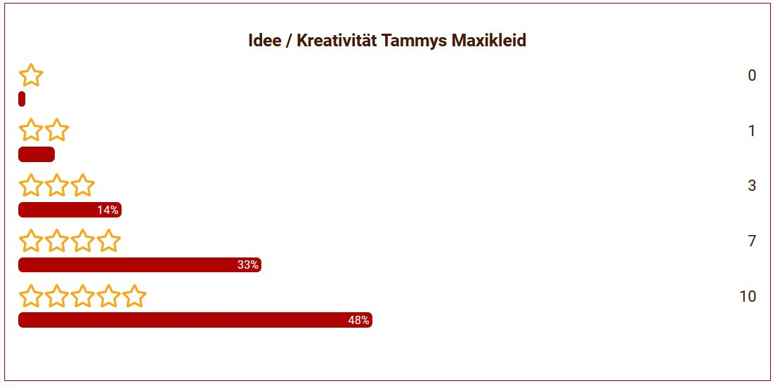 15 Tammys Maxikleid Idee