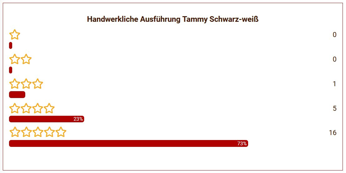 21 Tammy Schwarz Weiß Ausführung