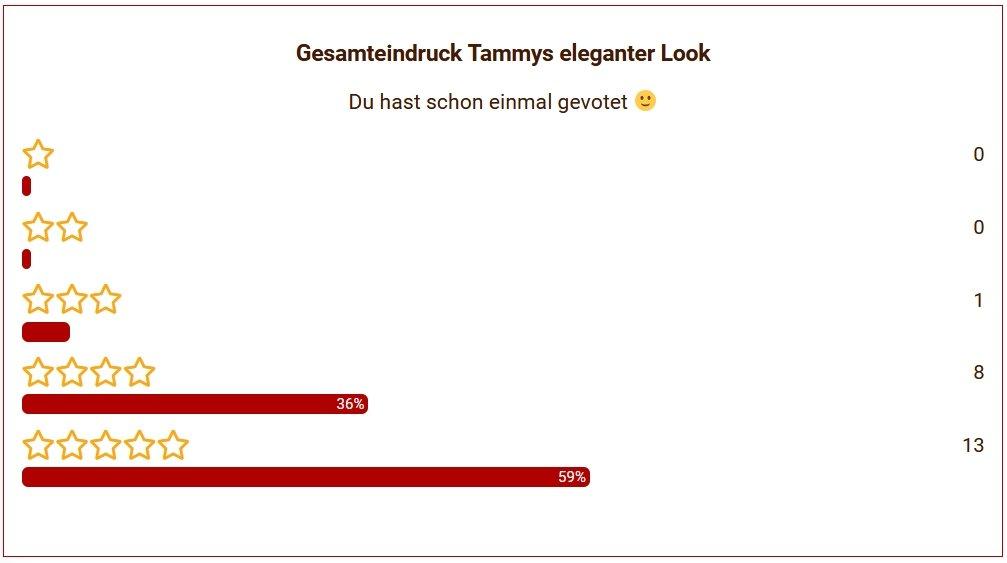 06 Tammy elegant Gesamteindruck