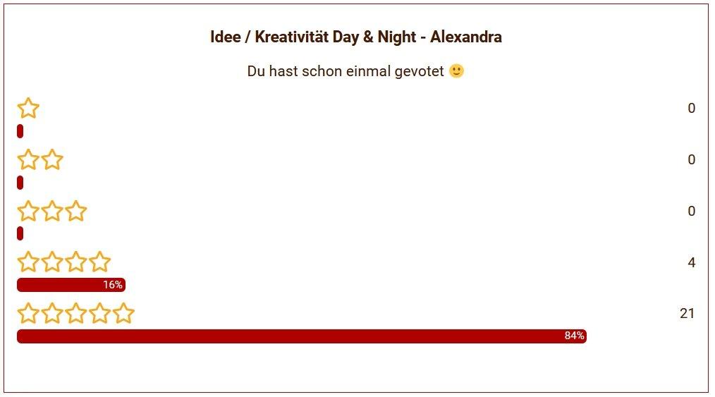 13 Alexandra Idee