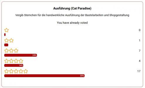 Ausführung Cat Paradise